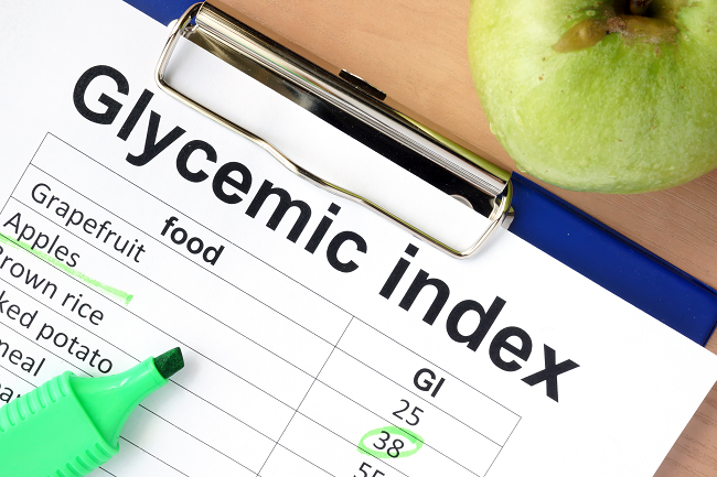 Understanding the glycemic index