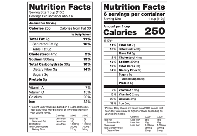 How food labels are changing: 5 things to know