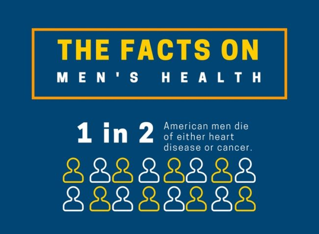 The facts on men's health